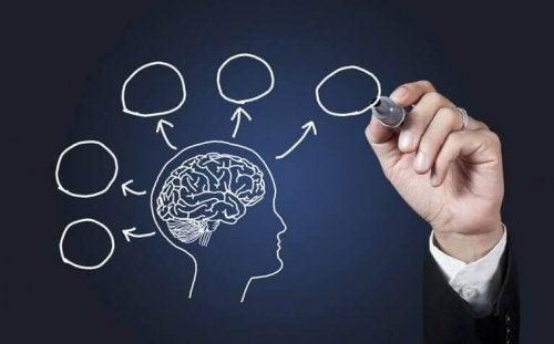 心理学を学ぶべき10の理由