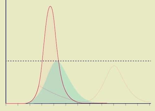 コロナウイルス曲線